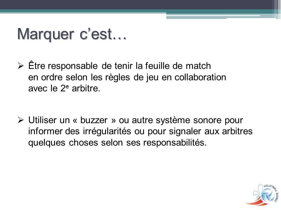 Marquer c'est… Être responsable de tenir la feuille de match en ordre selon les règles de jeu en collaboration avec le 2e arbitre.