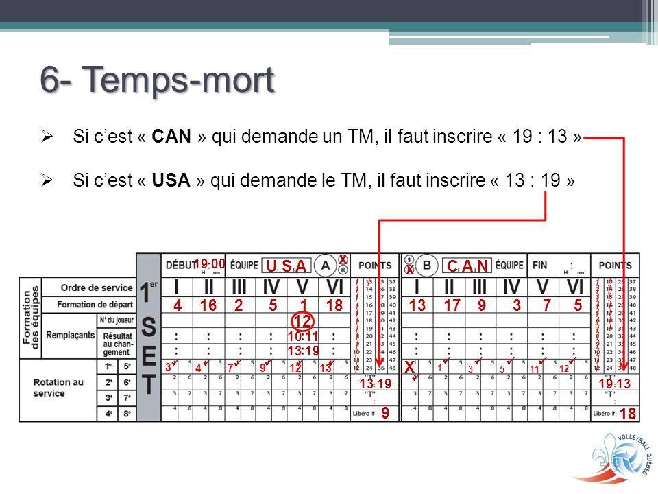 6- Temps-mort Si c'est « CAN » qui demande un TM, il faut inscrire « 19 : 13 » Si c'est « USA » qui demande le TM, il faut inscrire « 13 : 19 »