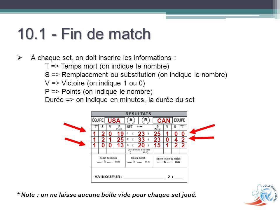 10.1 - Fin de match À chaque set, on doit inscrire les informations :