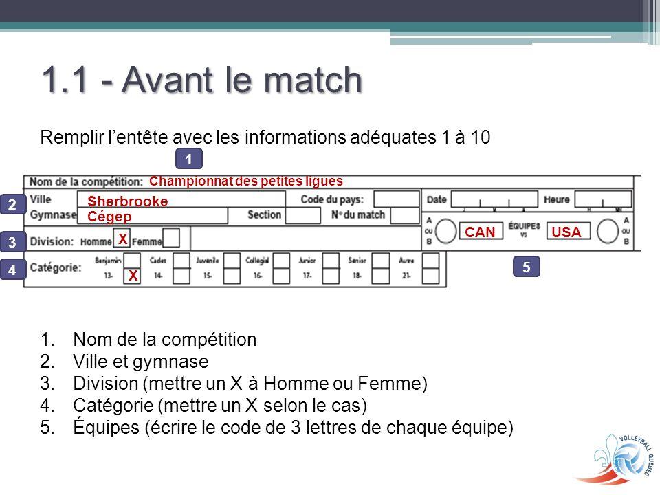 1.1 - Avant le match Remplir l'entête avec les informations adéquates 1 à 10. 1. Championnat des petites ligues.