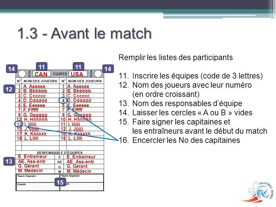 1.3 - Avant le match Remplir les listes des participants