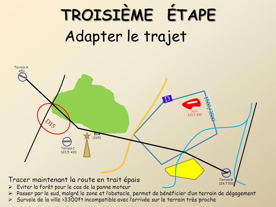 troisième étape Adapter le trajet D