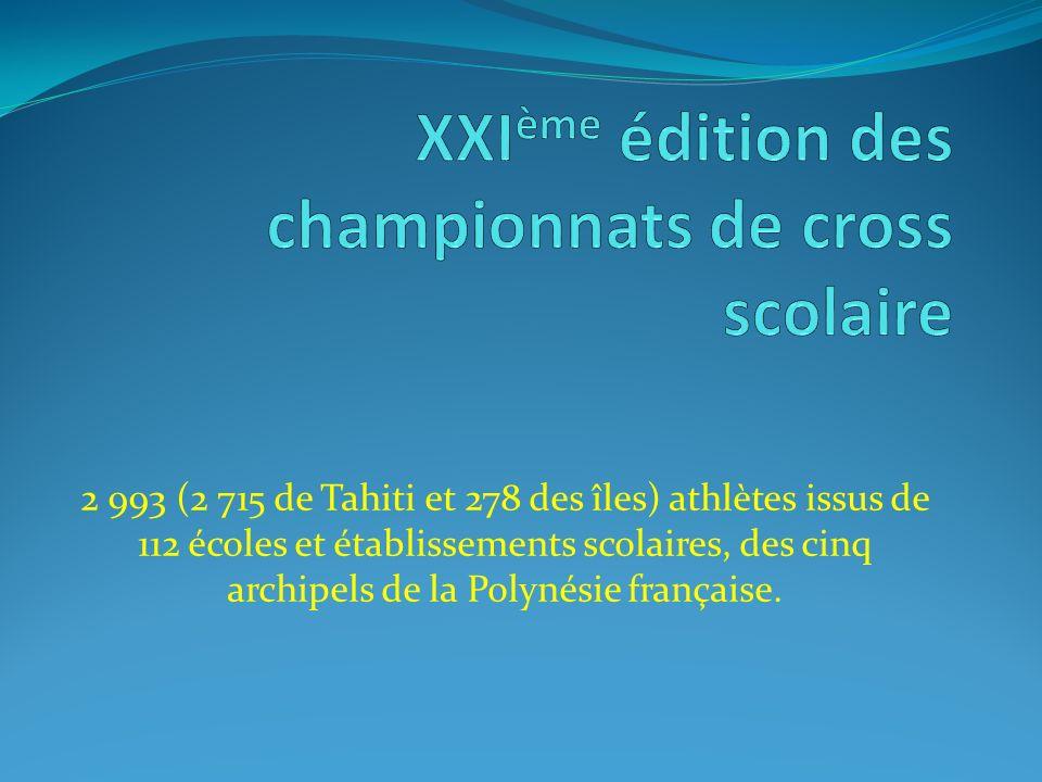 XXIème édition des championnats de cross scolaire