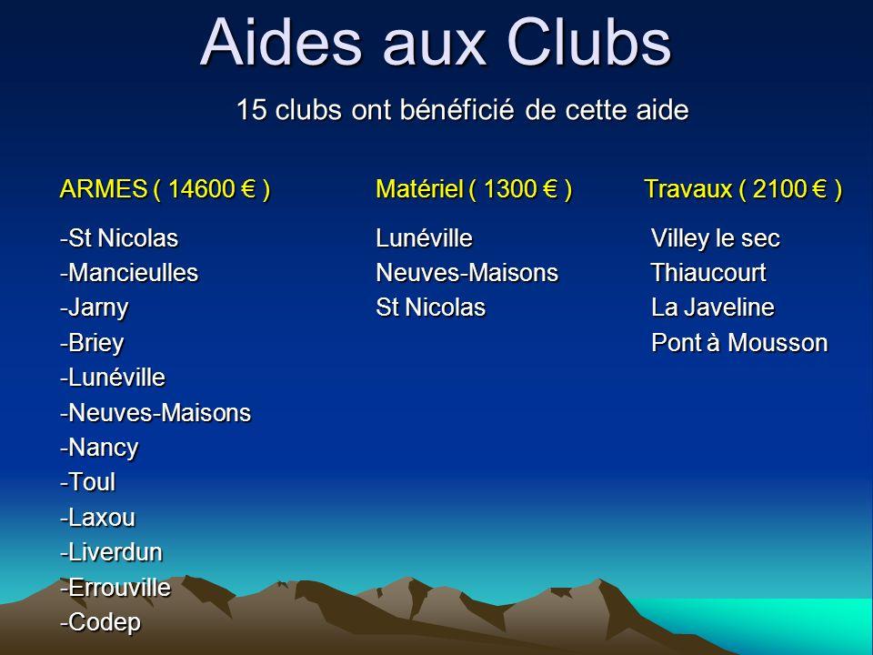 15 clubs ont bénéficié de cette aide