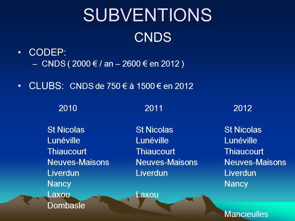 SUBVENTIONS CNDS CODEP: CLUBS: CNDS de 750 € à 1500 € en 2012