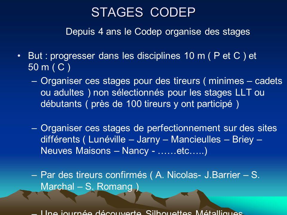 Depuis 4 ans le Codep organise des stages
