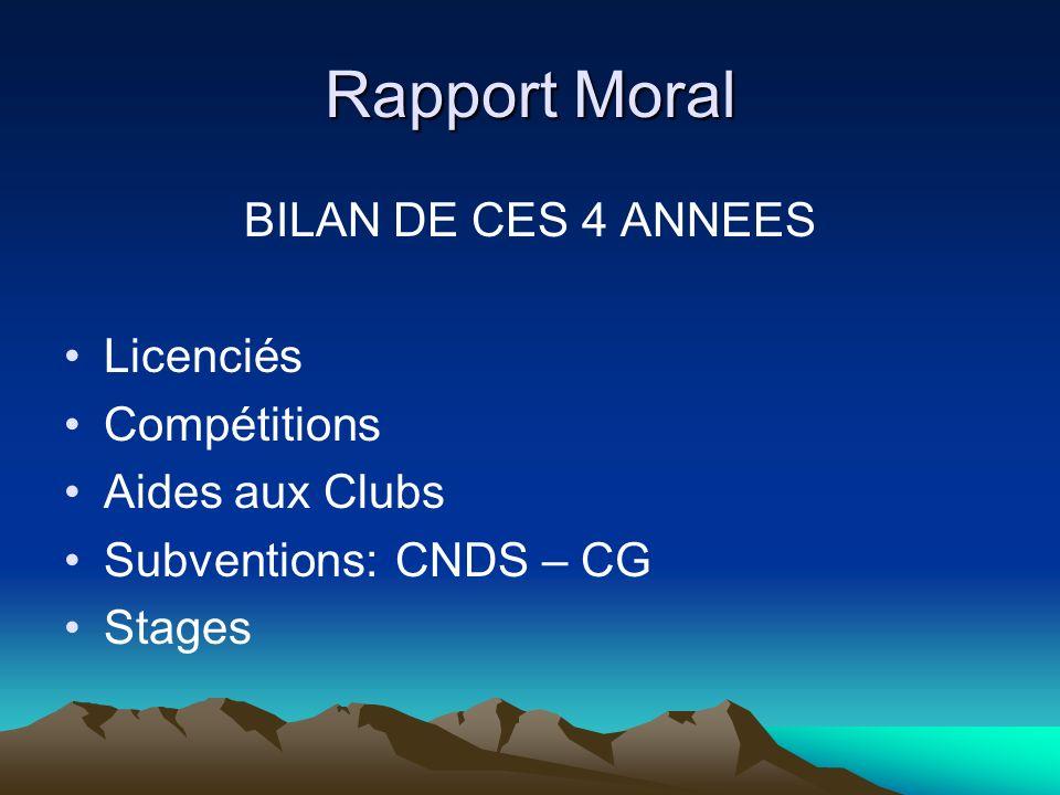 Rapport Moral BILAN DE CES 4 ANNEES Licenciés Compétitions