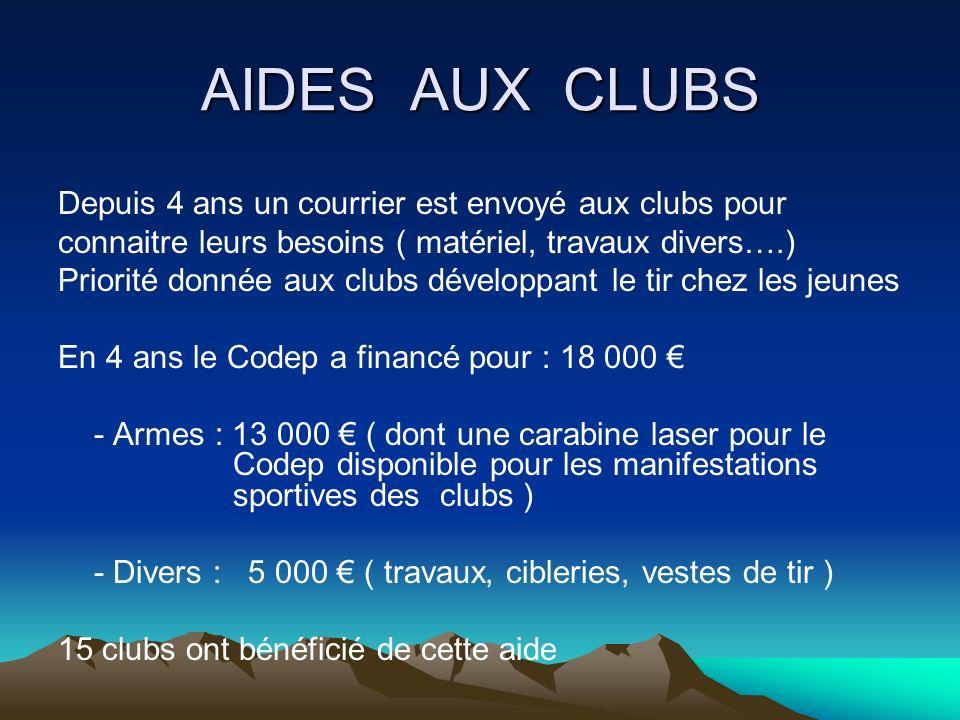 AIDES AUX CLUBS Depuis 4 ans un courrier est envoyé aux clubs pour