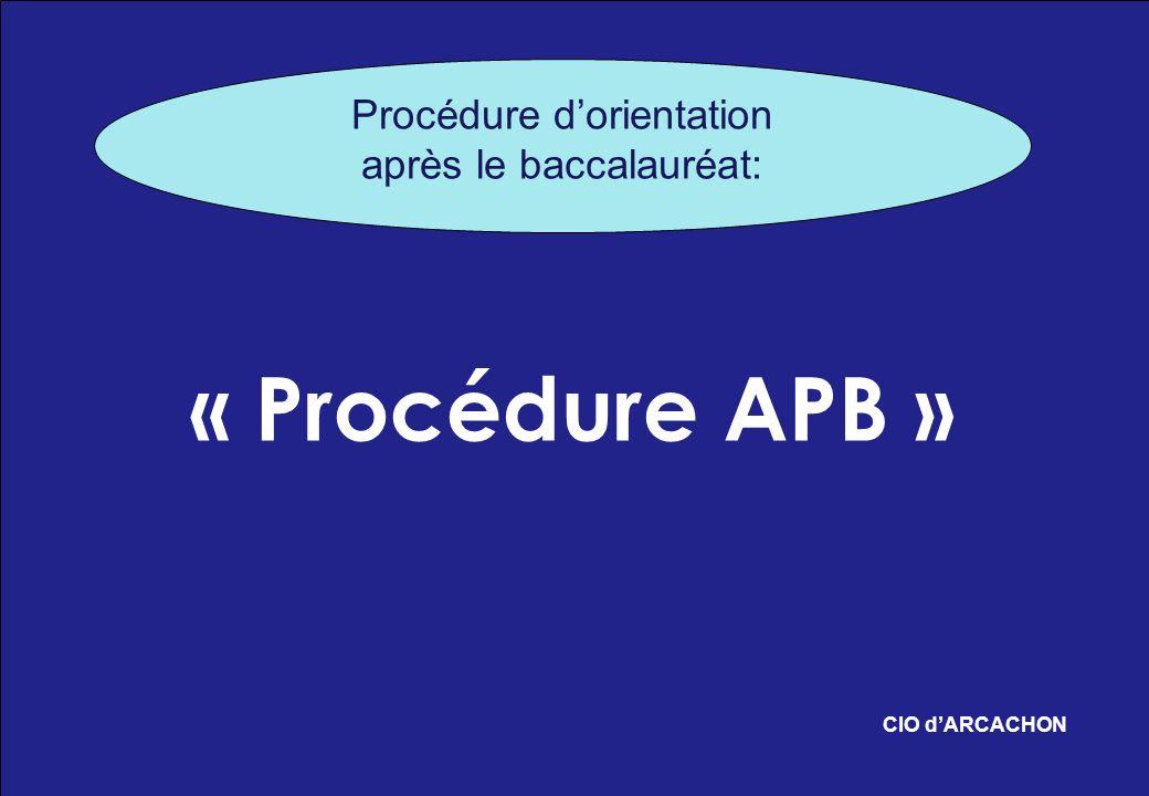 « Procédure APB » Procédure d'orientation après le baccalauréat: