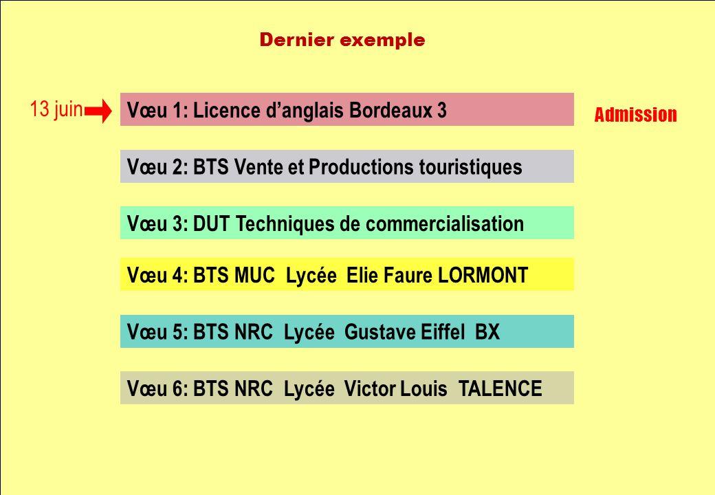 Admission 13 juin Vœu 1: Licence d'anglais Bordeaux 3