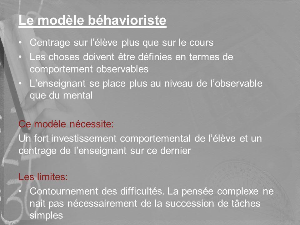 Le modèle béhavioriste