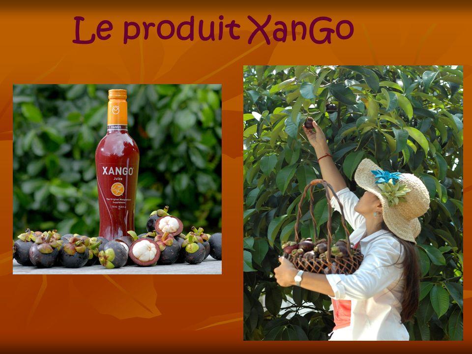 Le produit XanGo