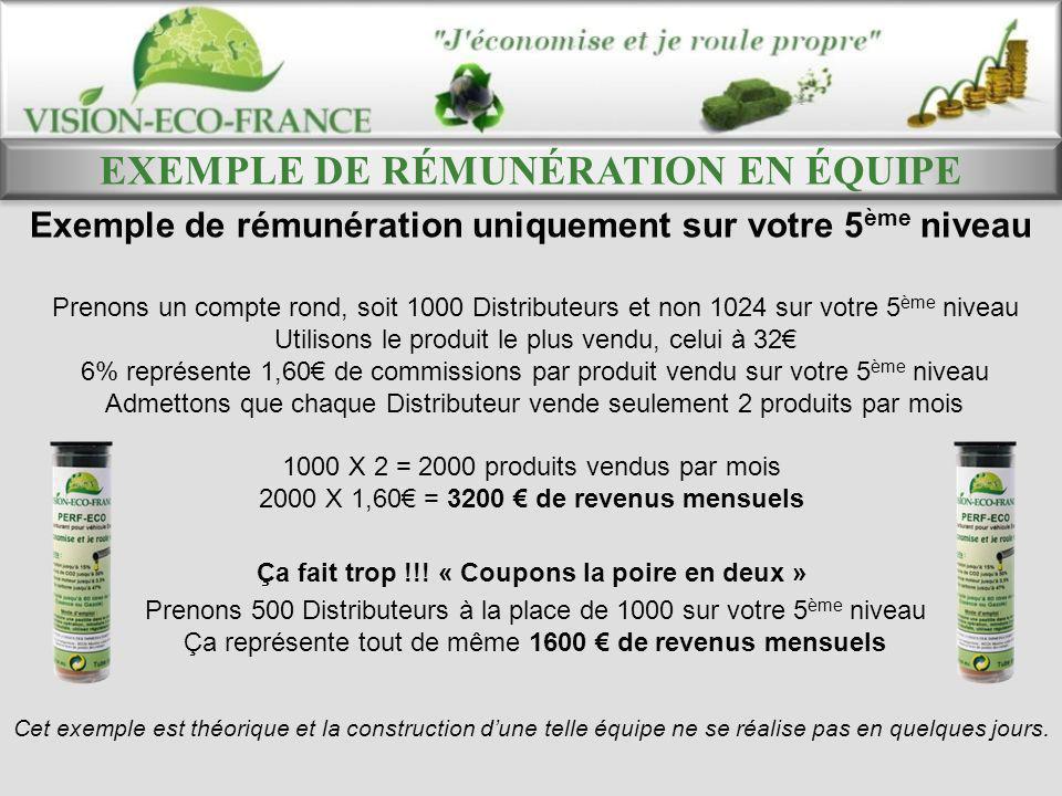 EXEMPLE DE RÉMUNÉRATION EN ÉQUIPE