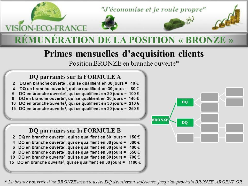 RÉMUNÉRATION DE LA POSITION « BRONZE »