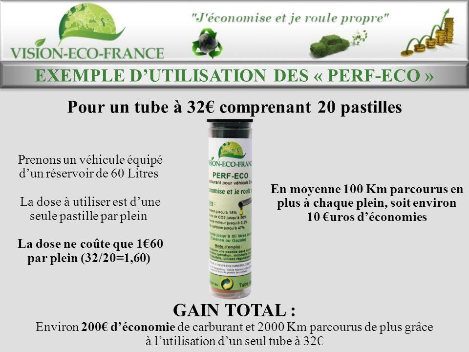 EXEMPLE D'UTILISATION DES « PERF-ECO »