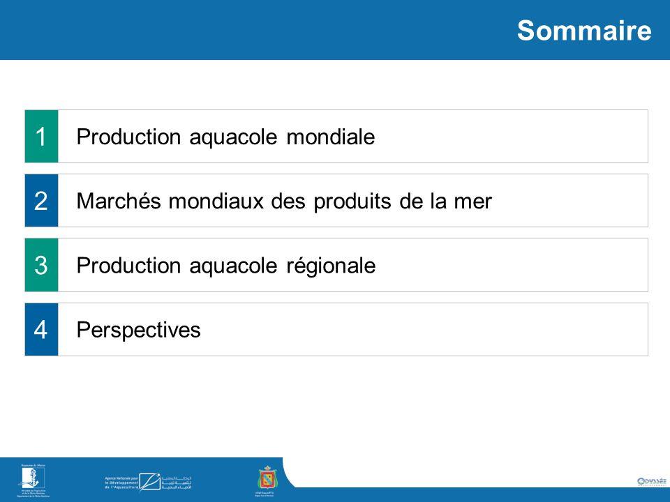 Sommaire 1 2 3 4 Production aquacole mondiale
