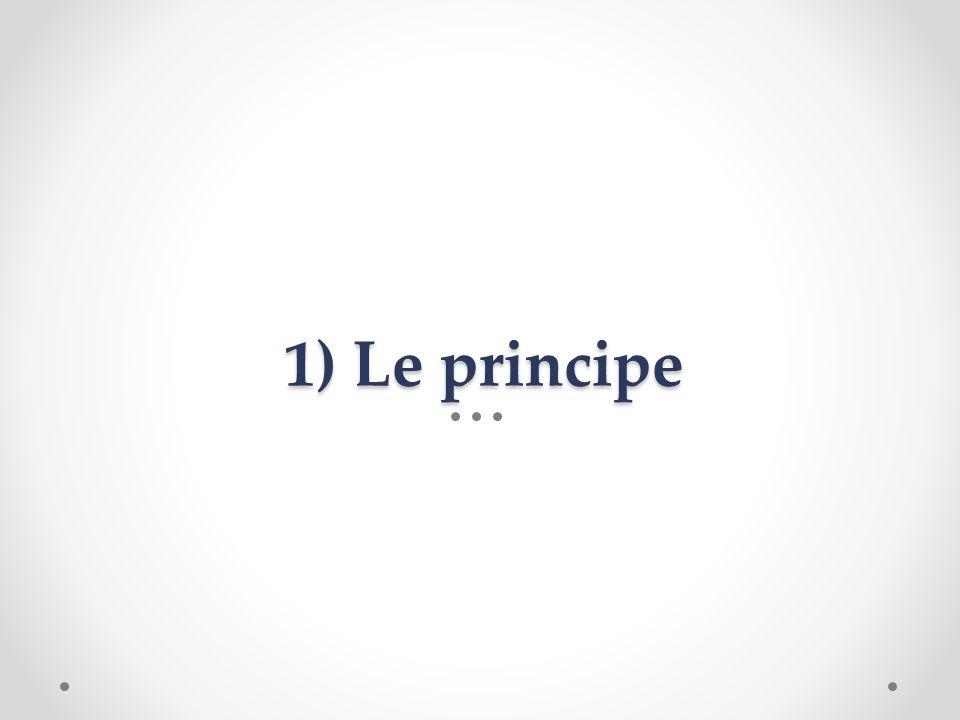 1) Le principe