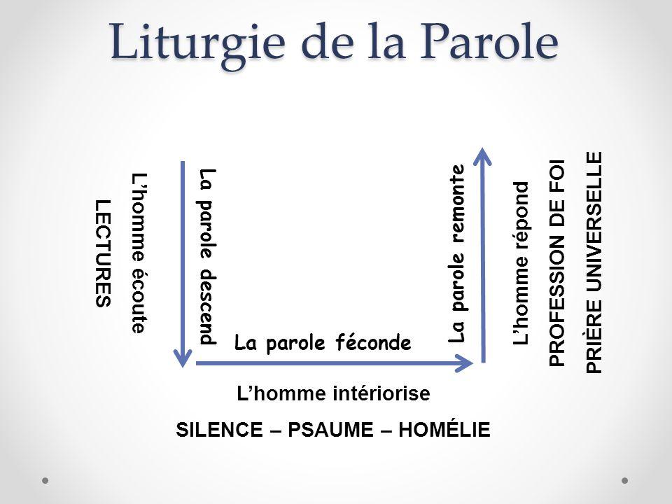 SILENCE – PSAUME – HOMÉLIE