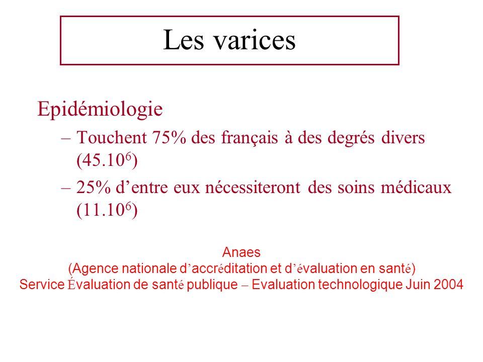 (Agence nationale d'accréditation et d'évaluation en santé)