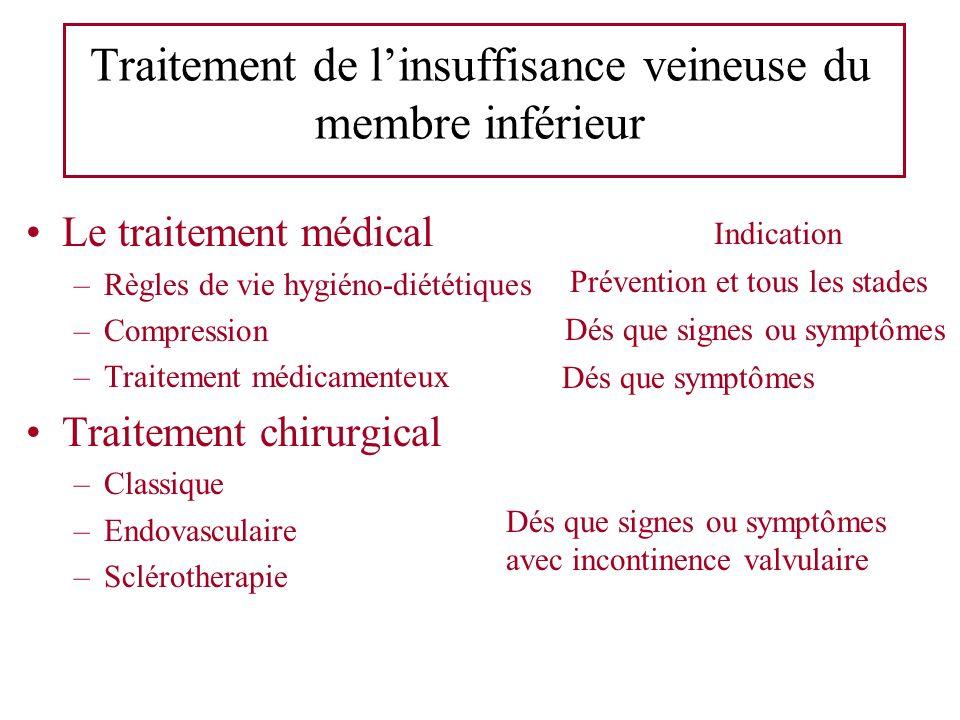 Traitement de l'insuffisance veineuse du membre inférieur