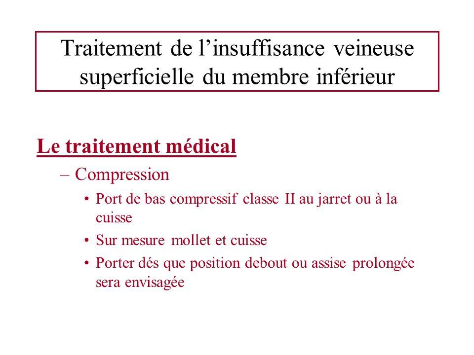 Traitement de l'insuffisance veineuse superficielle du membre inférieur