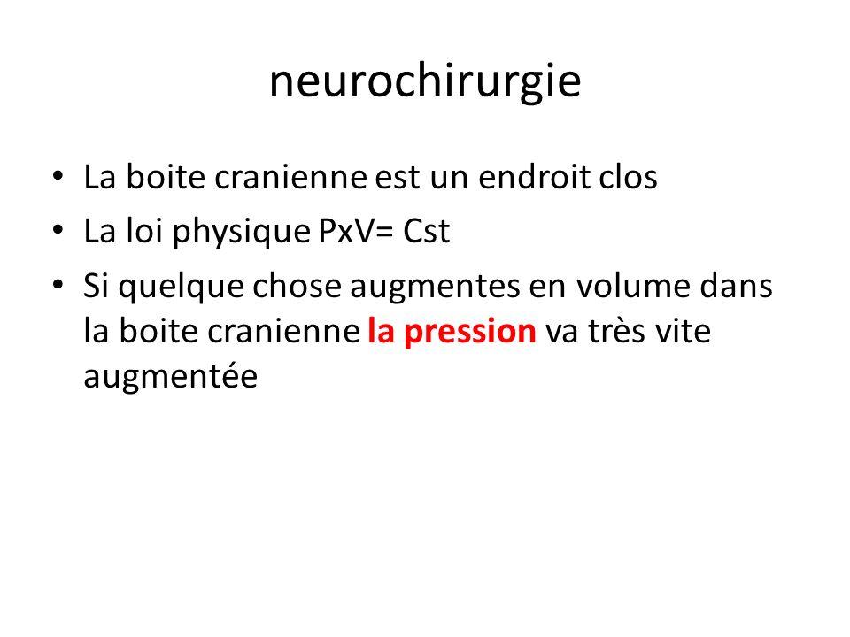 neurochirurgie La boite cranienne est un endroit clos