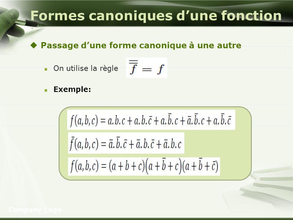 Formes canoniques d'une fonction