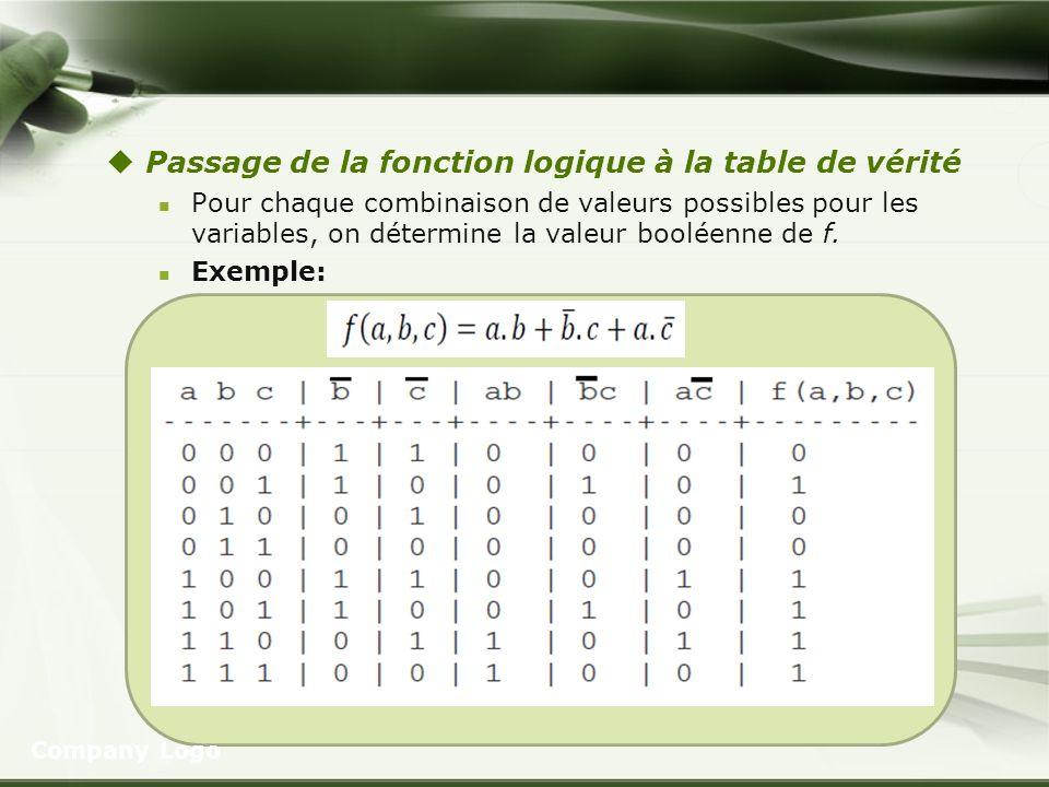 Passage de la fonction logique à la table de vérité