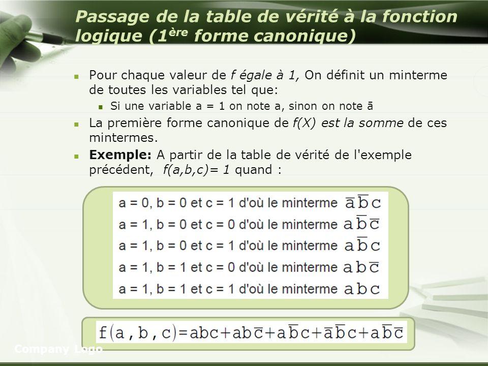 Passage de la table de vérité à la fonction logique (1ère forme canonique)
