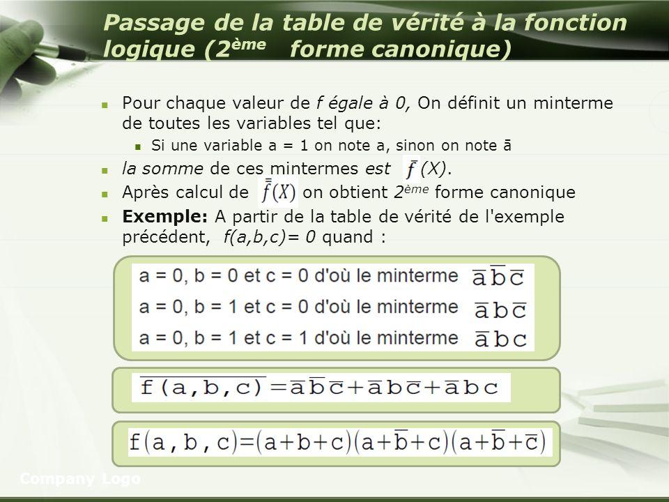 Passage de la table de vérité à la fonction logique (2ème forme canonique)
