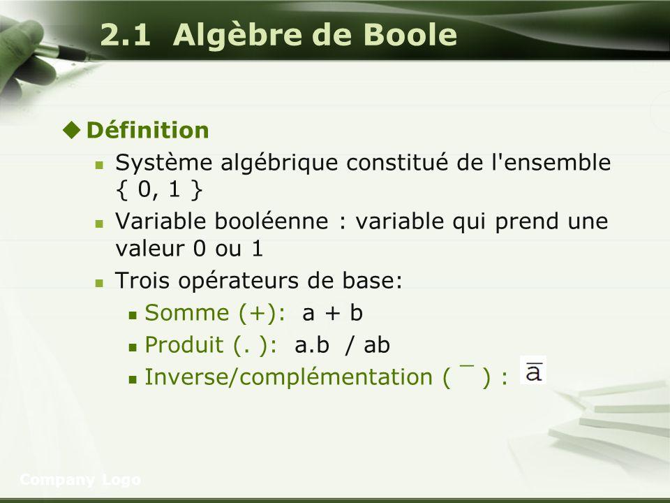 2.1 Algèbre de Boole Définition