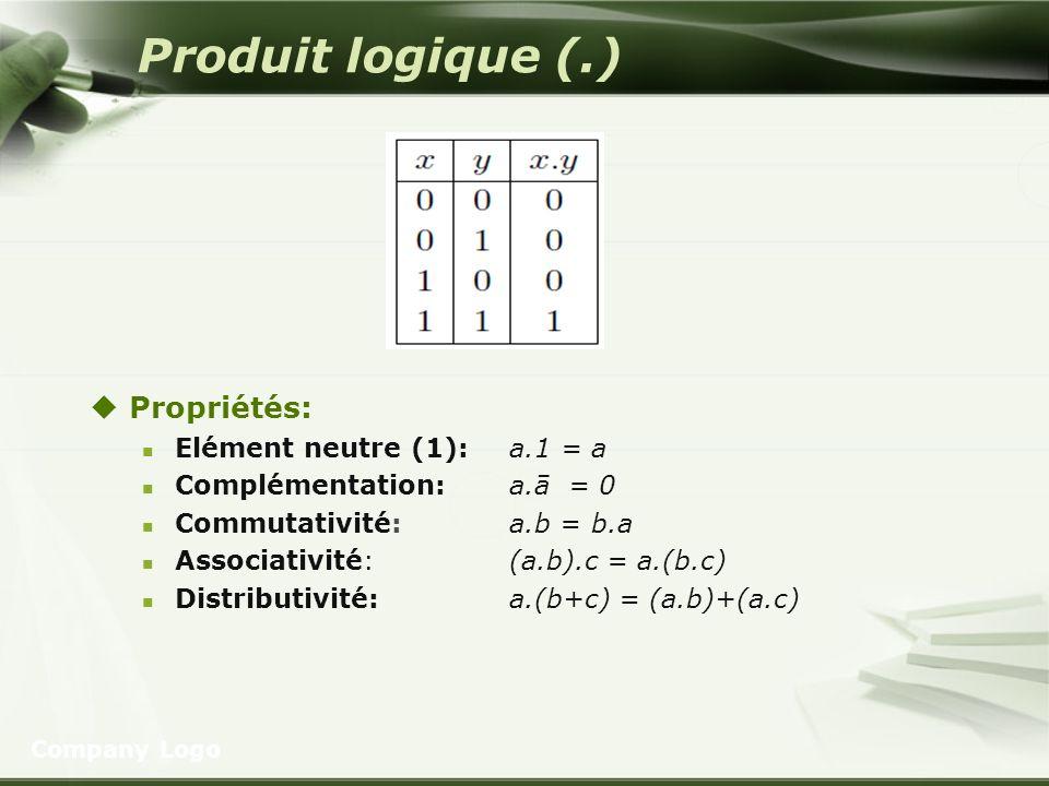 Produit logique (.) Propriétés: Elément neutre (1): a.1 = a