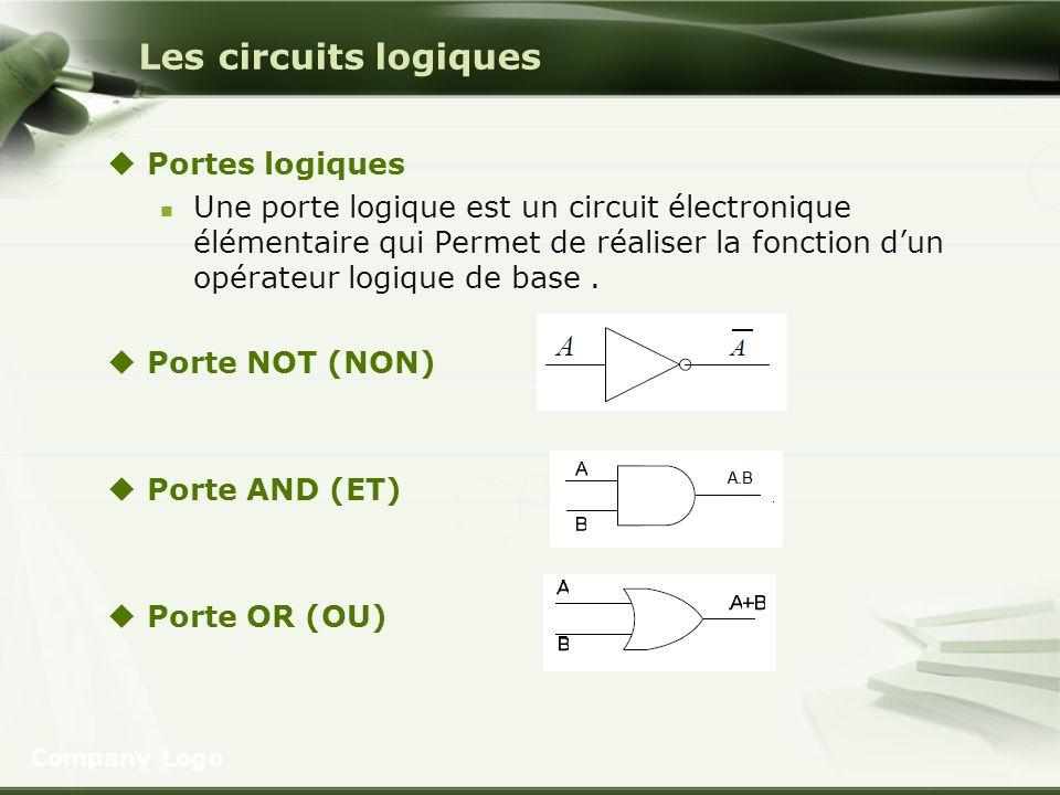 Les circuits logiques Portes logiques