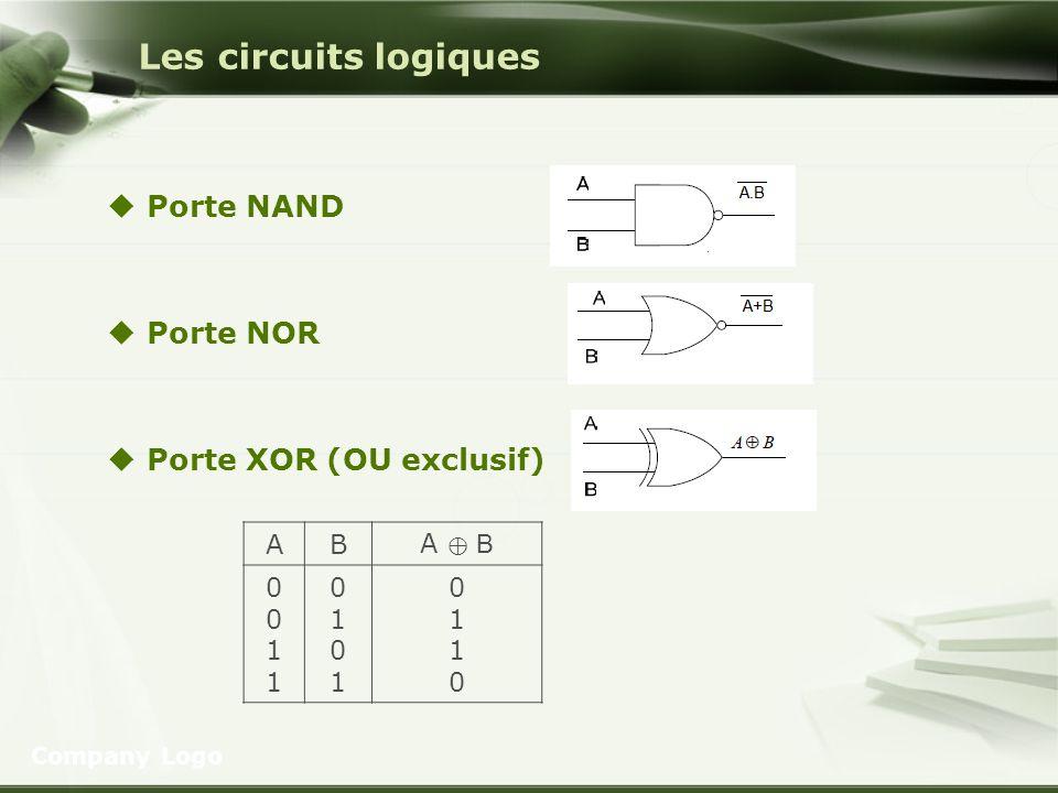 Les circuits logiques Porte NAND Porte NOR Porte XOR (OU exclusif) A B