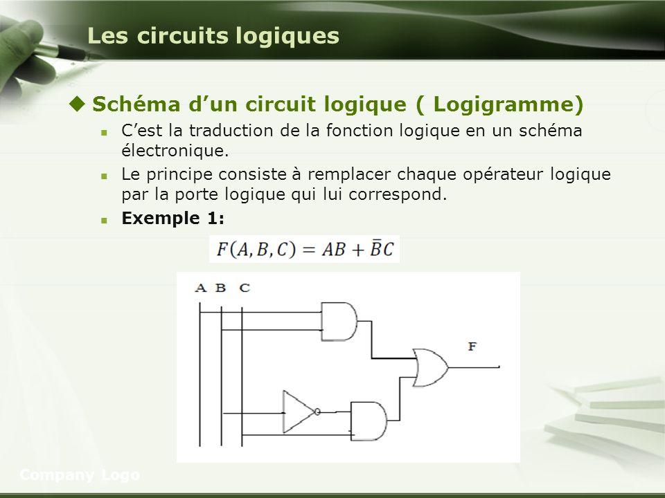 Les circuits logiques Schéma d'un circuit logique ( Logigramme)