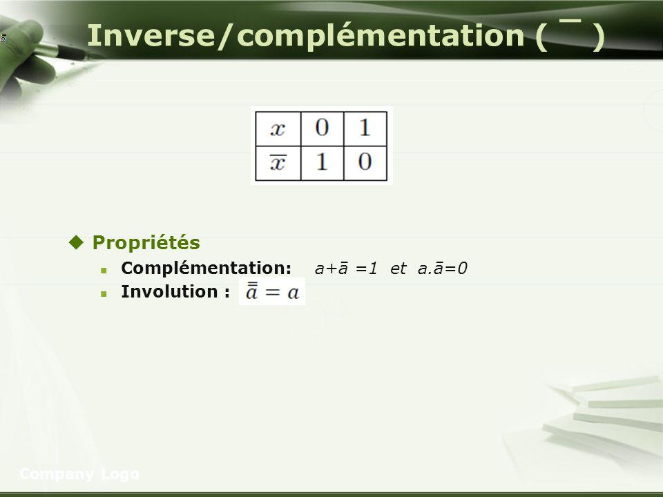 Inverse/complémentation ( ¯ )