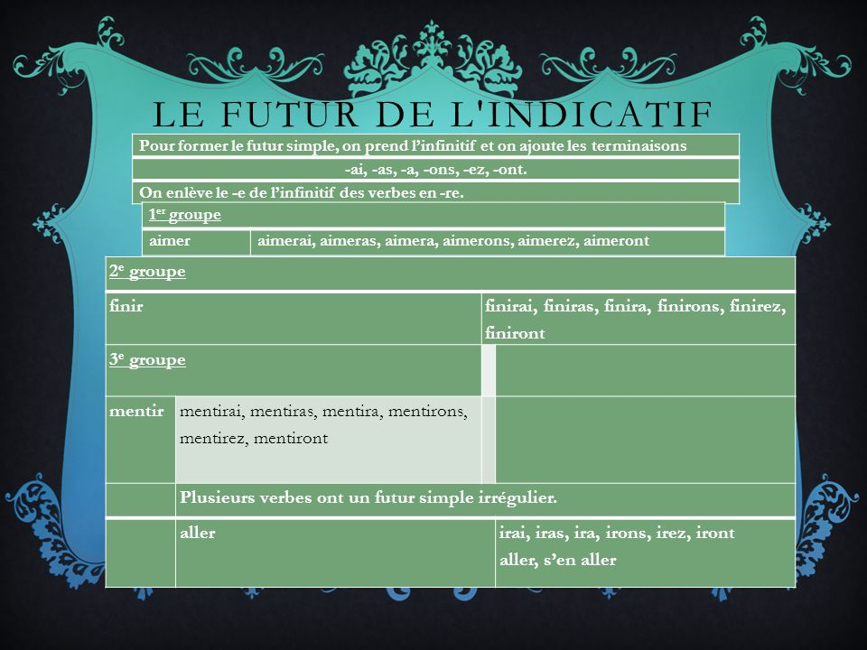 Le futur de l indicatif 2e groupe finir