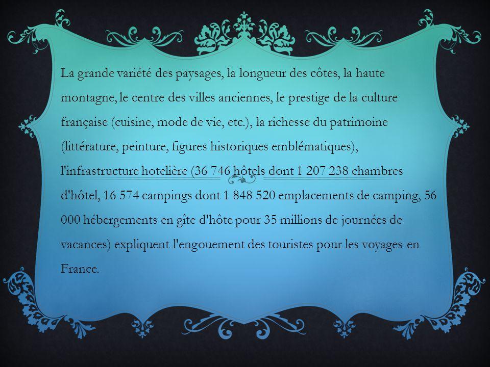 La grande variété des paysages, la longueur des côtes, la haute montagne, le centre des villes anciennes, le prestige de la culture française (cuisine, mode de vie, etc.), la richesse du patrimoine (littérature, peinture, figures historiques emblématiques), l infrastructure hotelière (36 746 hôtels dont 1 207 238 chambres d hôtel, 16 574 campings dont 1 848 520 emplacements de camping, 56 000 hébergements en gîte d hôte pour 35 millions de journées de vacances) expliquent l engouement des touristes pour les voyages en France.