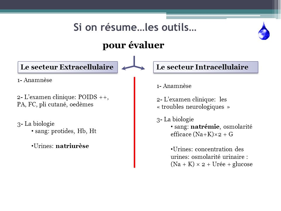Si on résume…les outils…