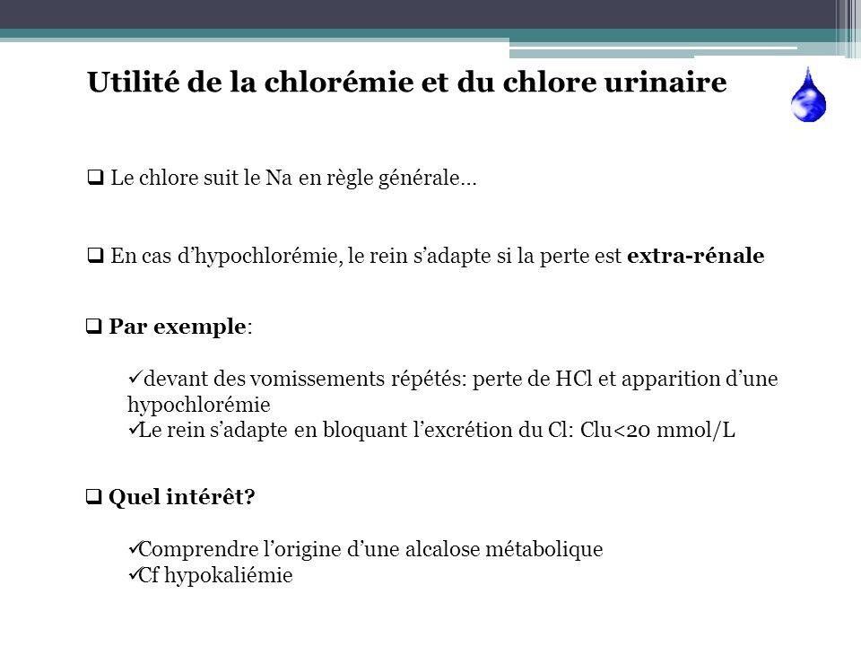 Utilité de la chlorémie et du chlore urinaire