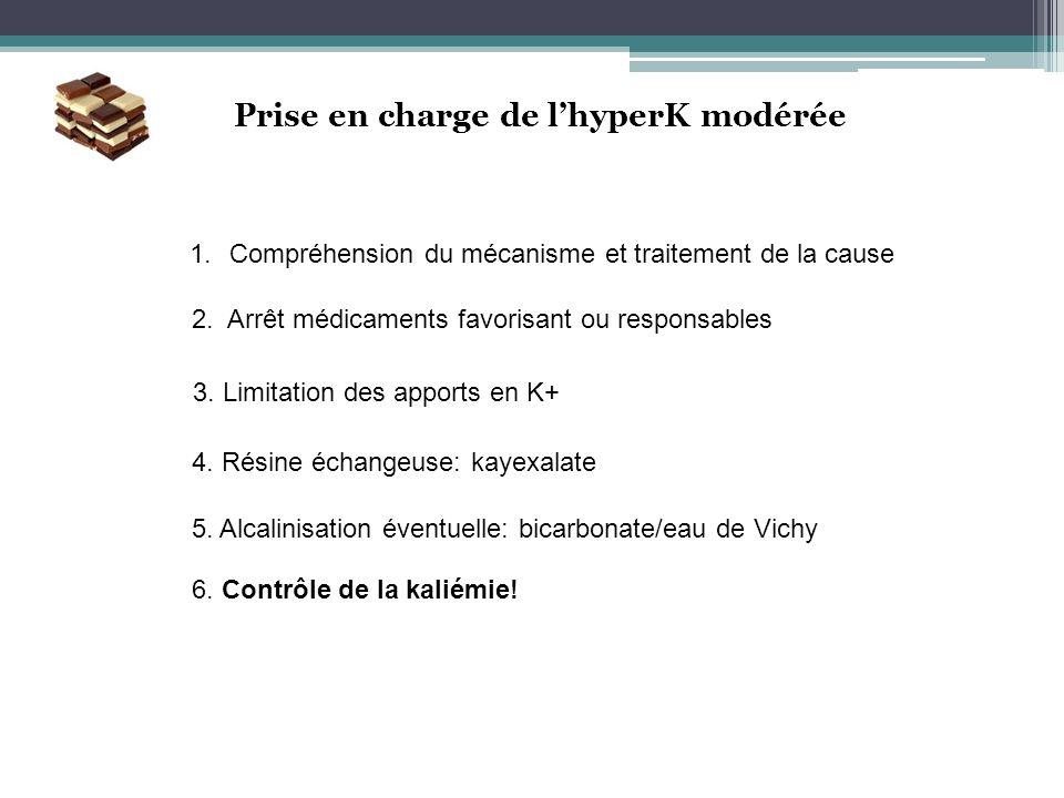 Prise en charge de l'hyperK modérée