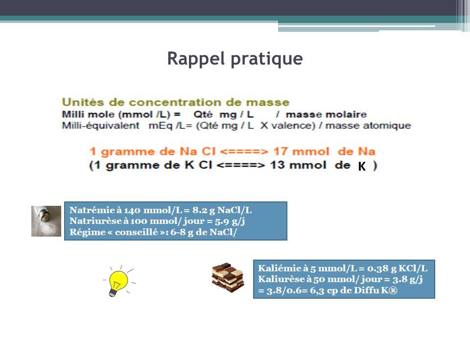 Rappel pratique Natrémie à 140 mmol/L = 8.2 g NaCl/L