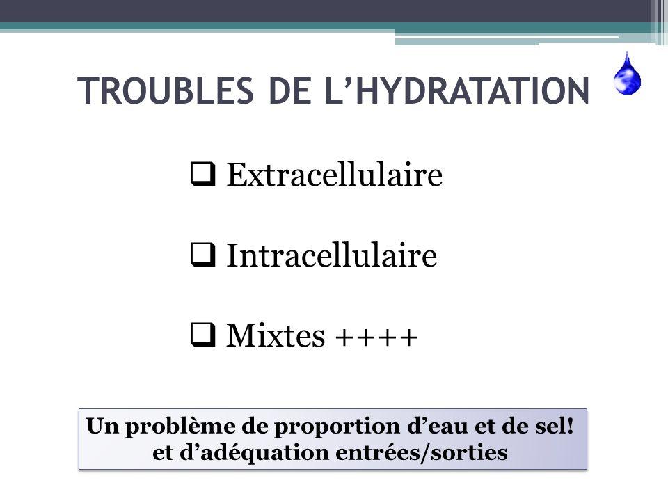 TROUBLES DE L'HYDRATATION