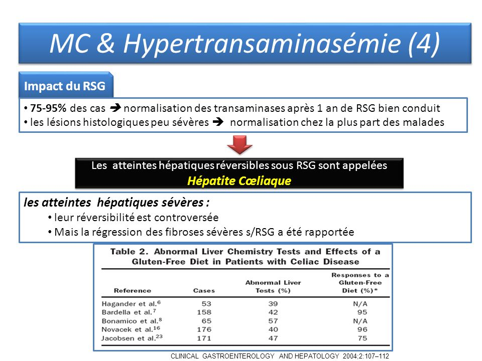 MC & Hypertransaminasémie (4)