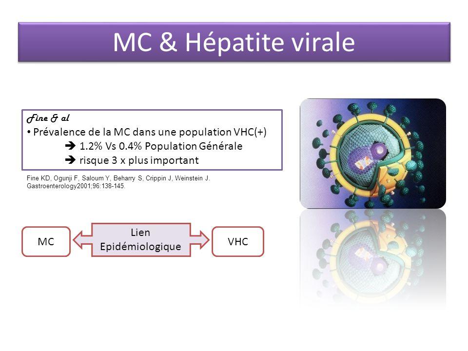 MC & Hépatite virale Prévalence de la MC dans une population VHC(+)