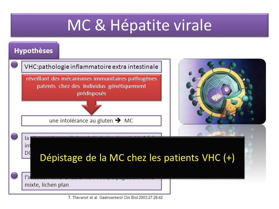 MC & Hépatite virale Dépistage de la MC chez les patients VHC (+)