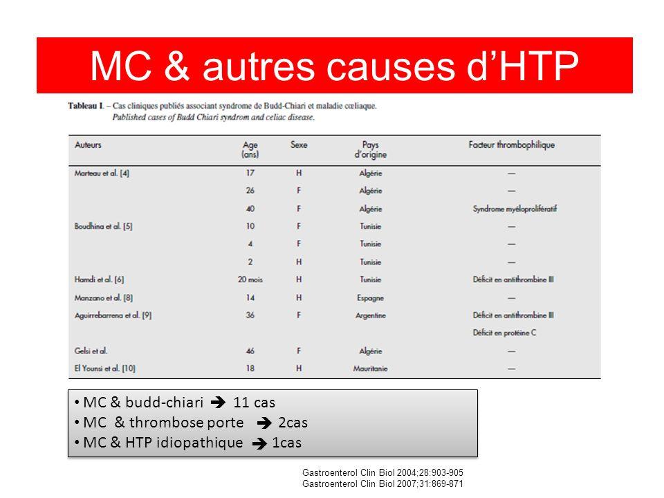MC & autres causes d'HTP