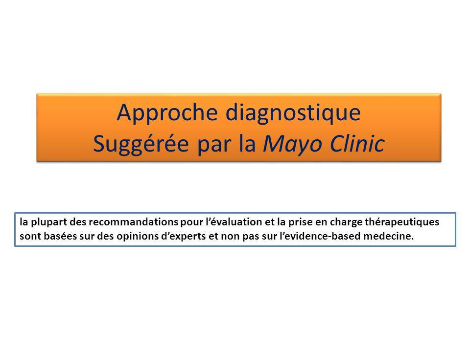 Approche diagnostique Suggérée par la Mayo Clinic