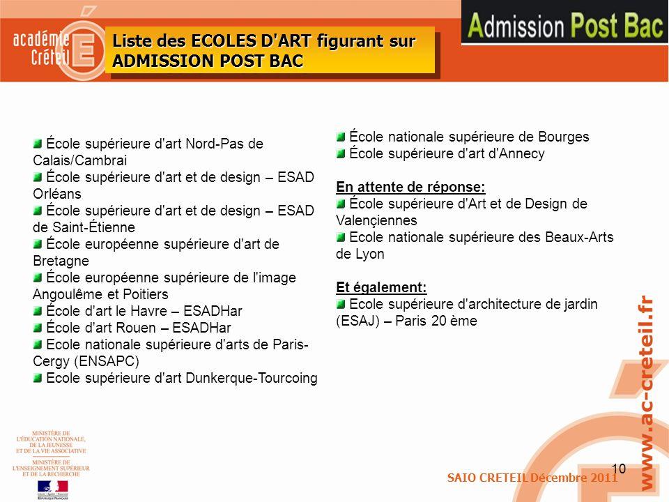 Liste des ECOLES D ART figurant sur ADMISSION POST BAC