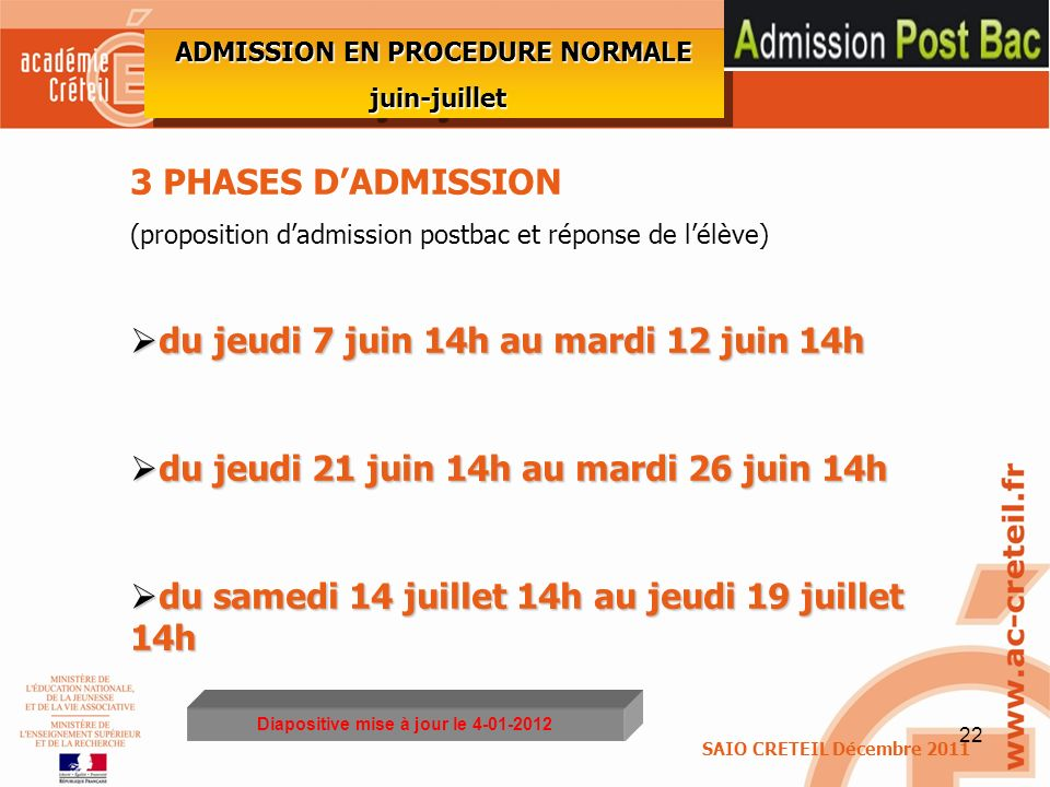 ADMISSION EN PROCEDURE NORMALE Diapositive mise à jour le 4-01-2012